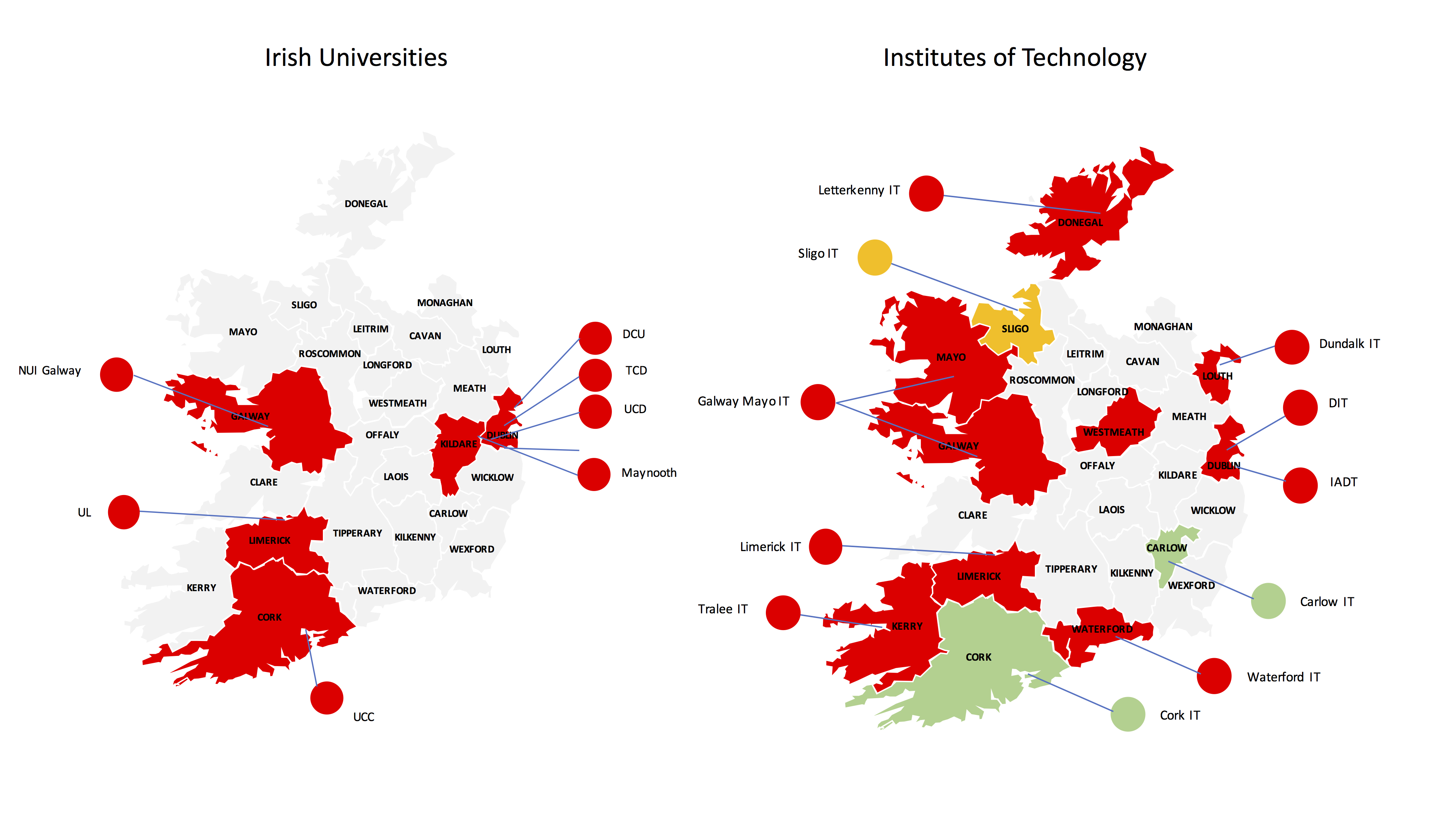 Procurement Transparency in Irish University Expenditure